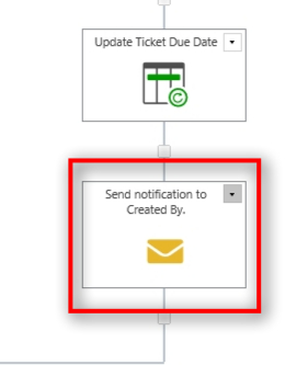 Send email notifications and customize who they are sent to dynamically.