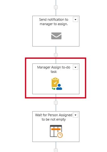 Assign tasks, integrate with calendars, etc.